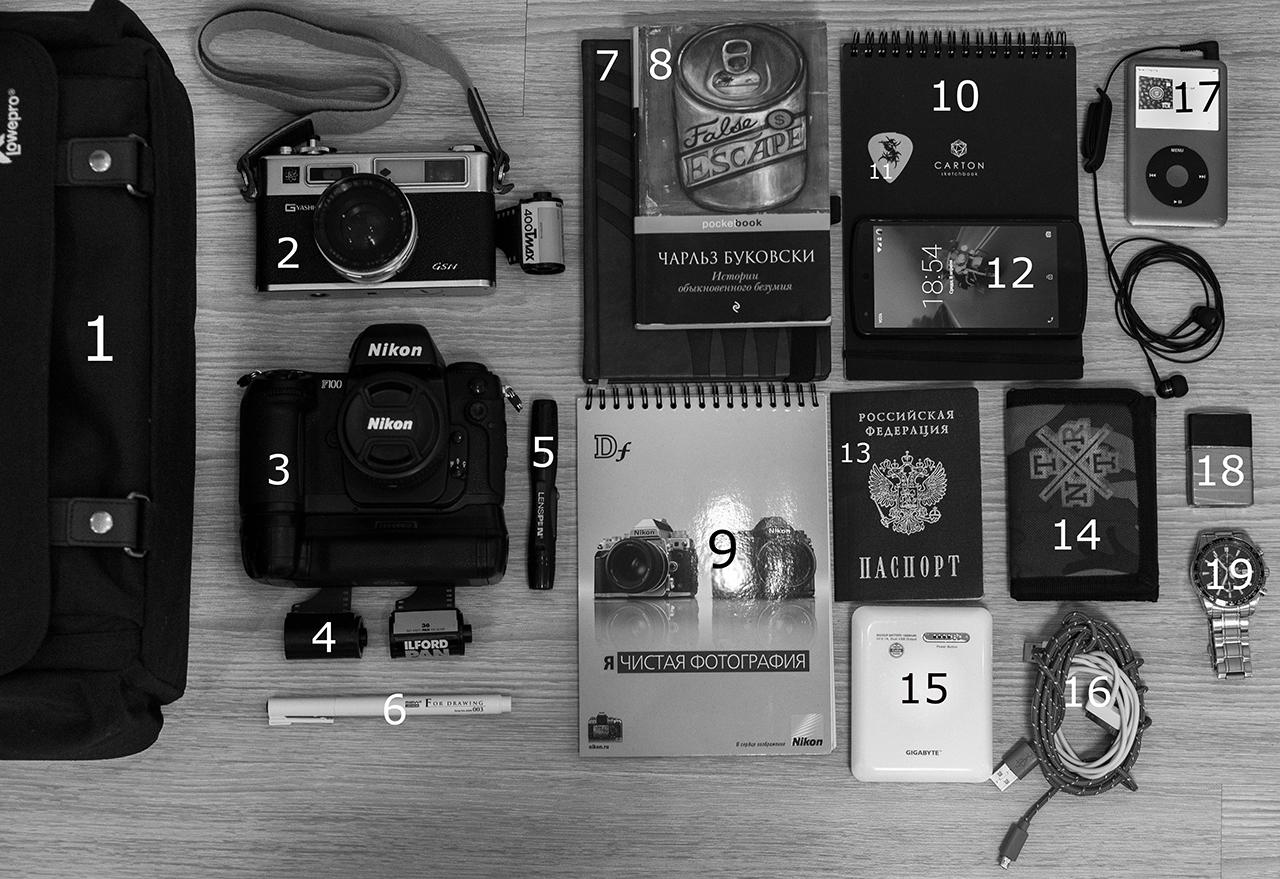 In your bag No: 1197 – Kirill Zeltser